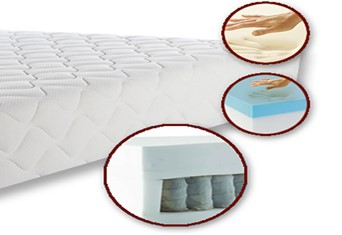 Pocket-Flex Memory Foam - 4'0'' Small Double