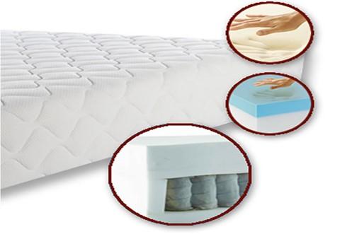 Pocket-Flex Memory Foam