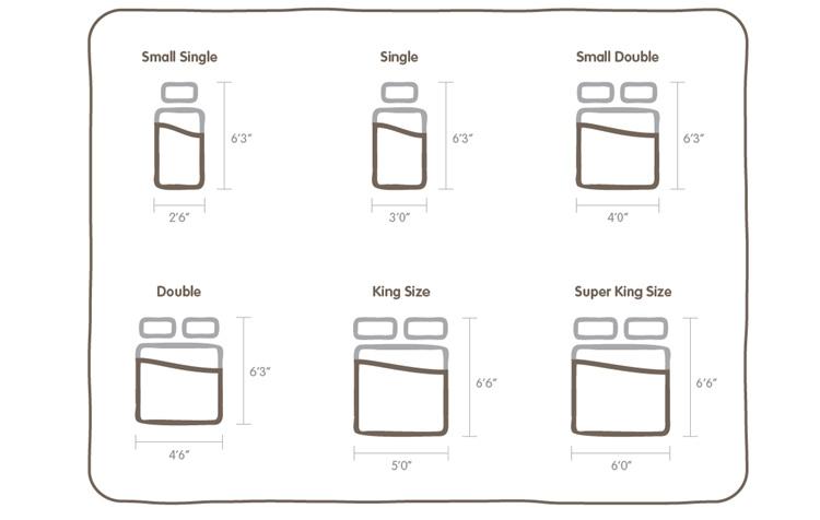Super single mattress size Futon Mattress Mybedframes Uk Bed Sizes The Bed And Mattress Size Guide