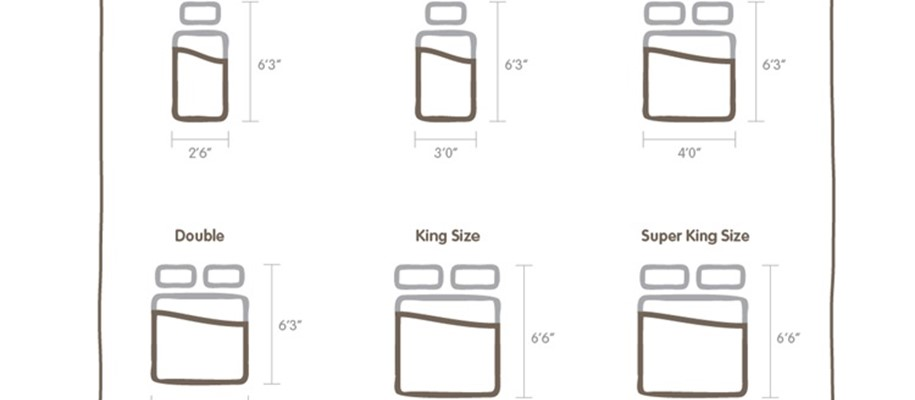 Uk Bed Sizes The Bed And Mattress Size Guide